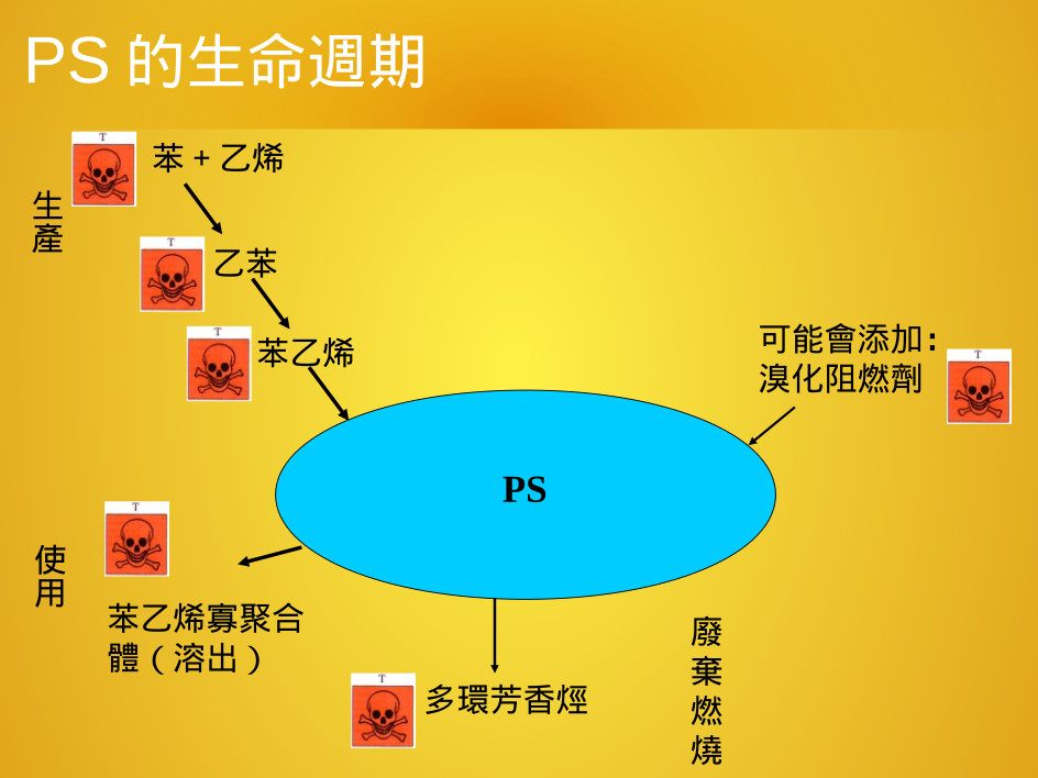 ps-lifecycle.jpg