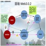 20161005-web3.0.2